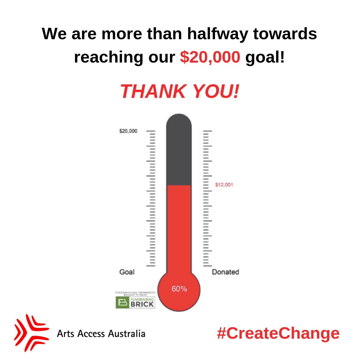Fundraising thermometer showing 60% of a $20,000 target reached